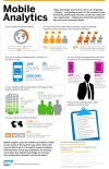 Mobile-Analytics-Infographic