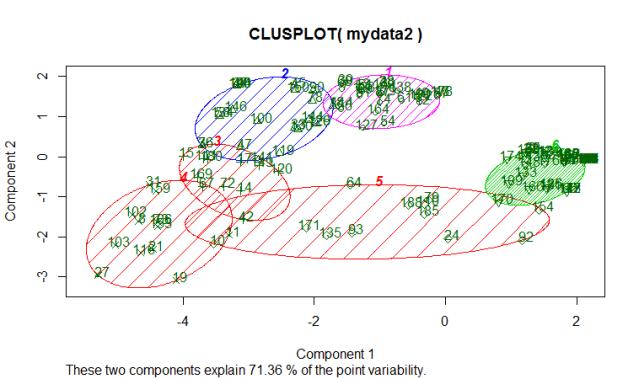Clustplt-mydata2