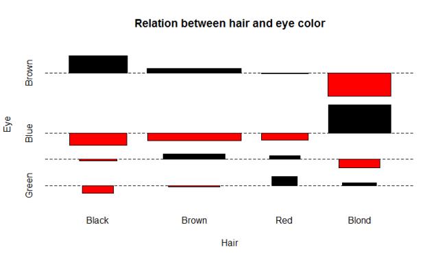 Association Graph 1