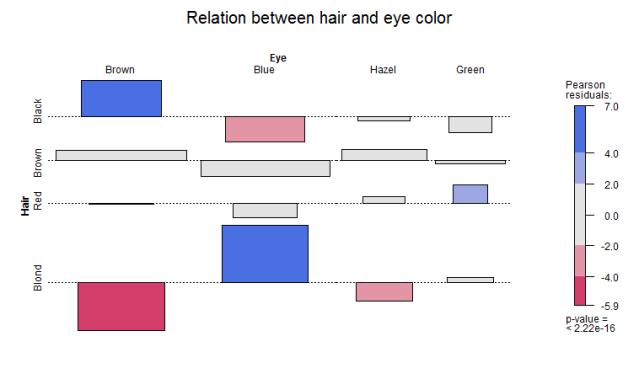 Association Graph 2