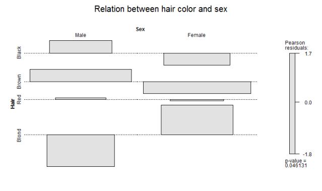 Association Graph 3